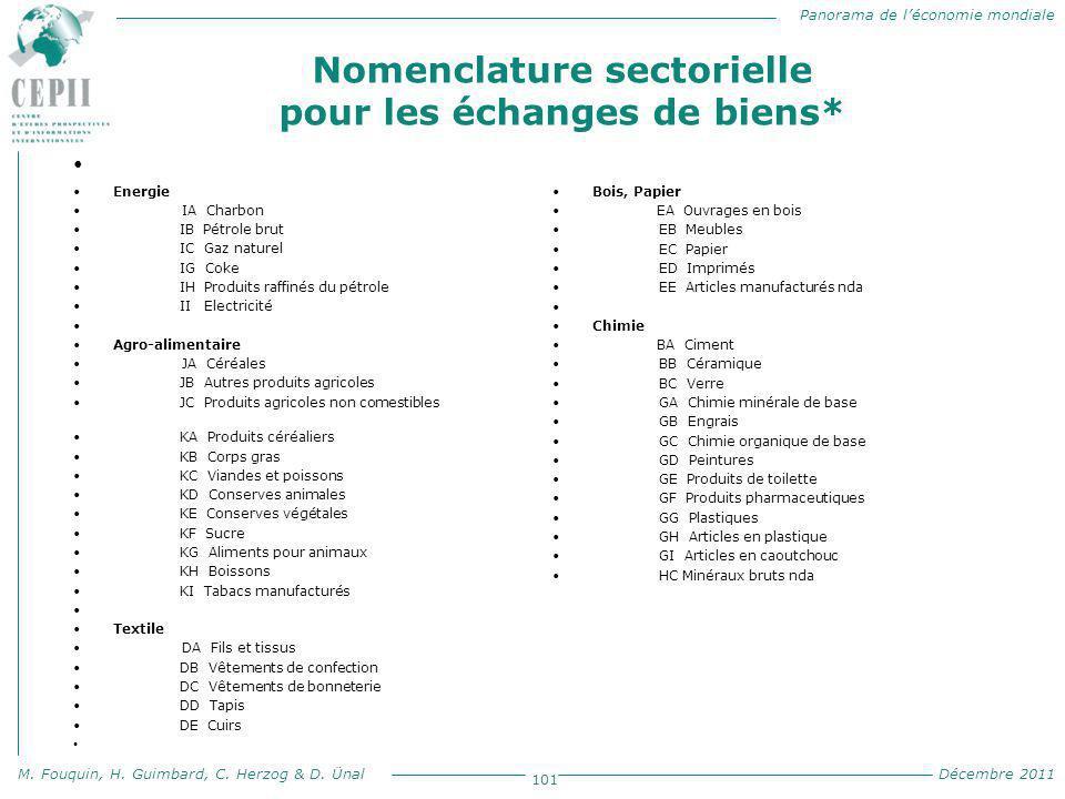 Nomenclature sectorielle pour les échanges de biens*