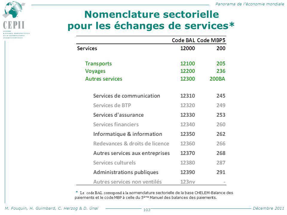 Nomenclature sectorielle pour les échanges de services*