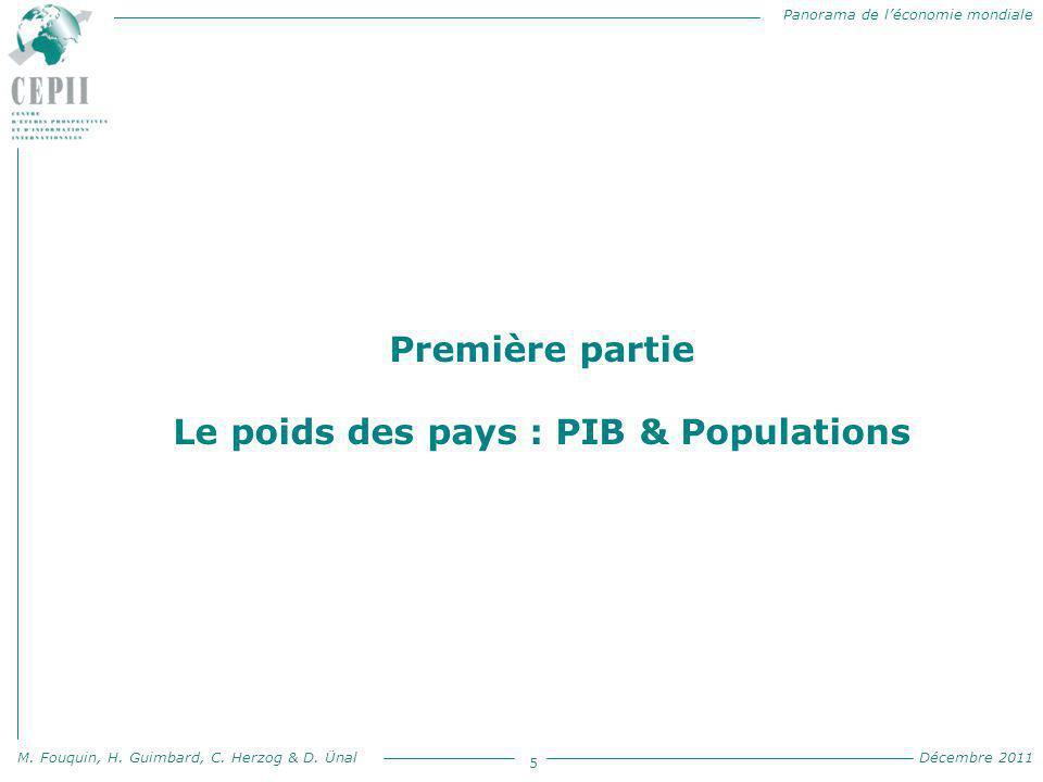 Première partie Le poids des pays : PIB & Populations