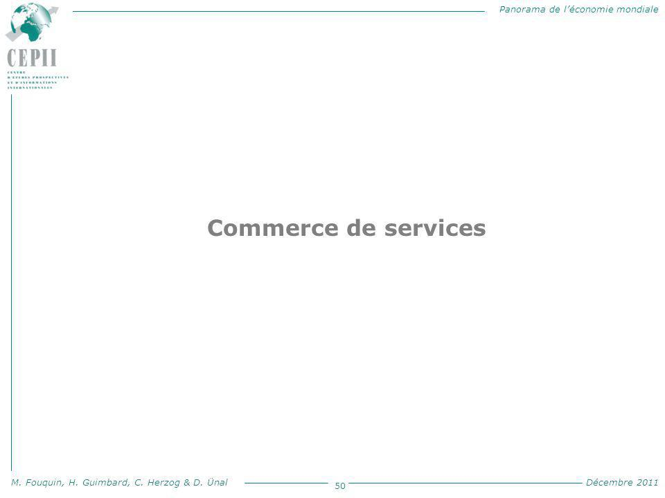 Commerce de services