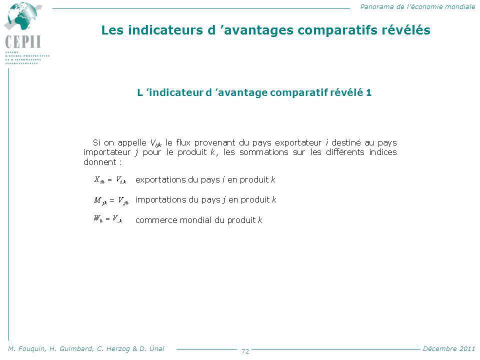 Les indicateurs d 'avantages comparatifs révélés
