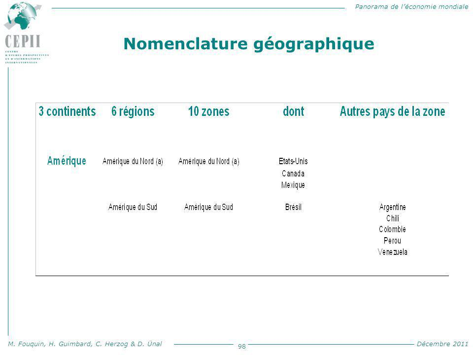 Nomenclature géographique