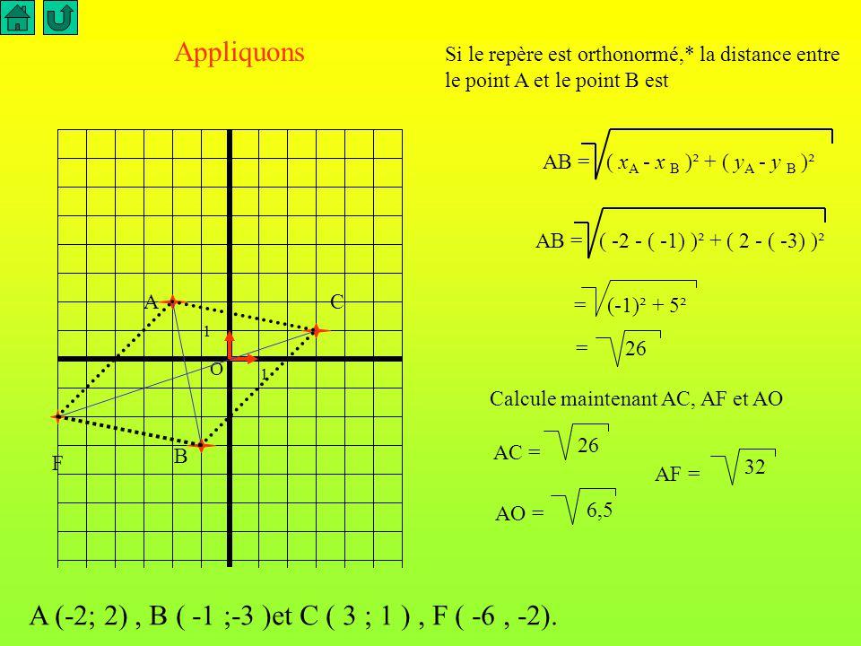 A (-2; 2) , B ( -1 ;-3 )et C ( 3 ; 1 ) , F ( -6 , -2).
