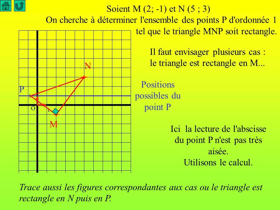Il faut envisager plusieurs cas : le triangle est rectangle en M... N