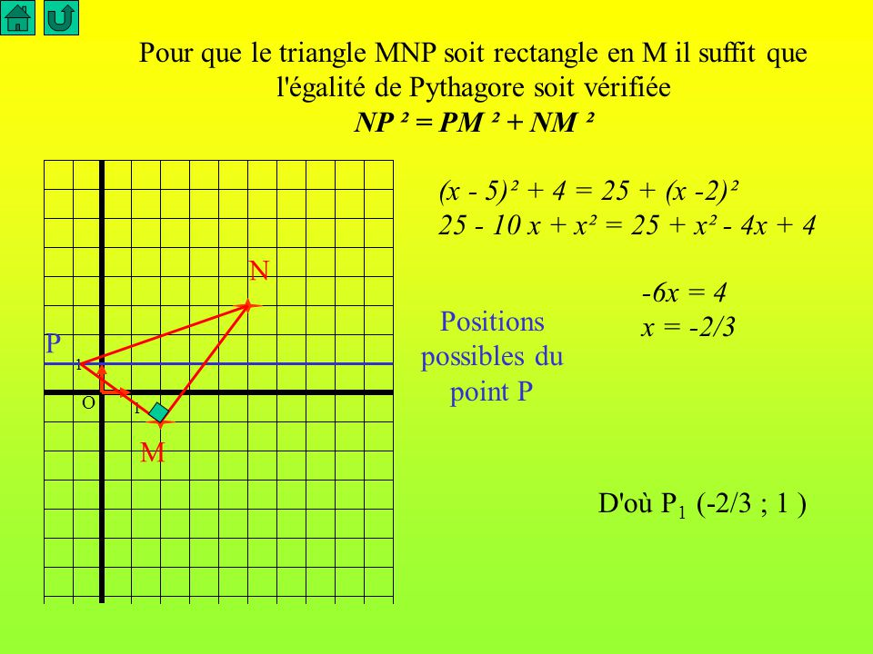 Positions possibles du point P