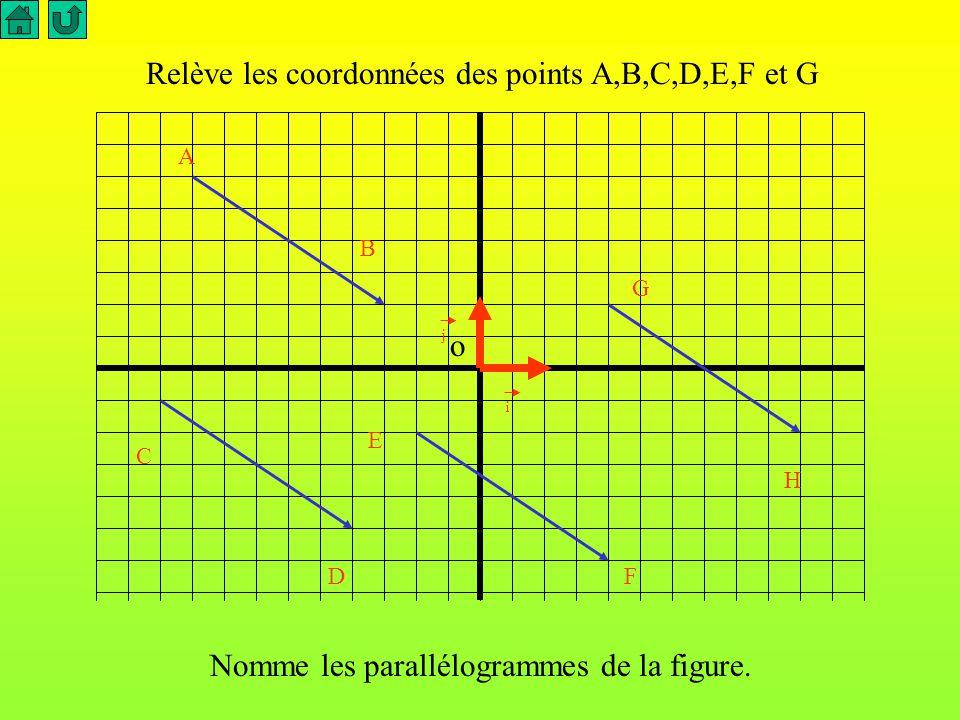 Relève les coordonnées des points A,B,C,D,E,F et G