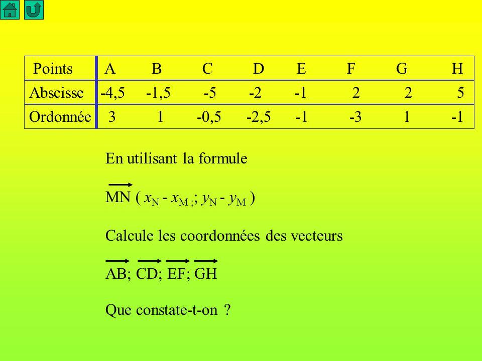 Points A B C D E F G H