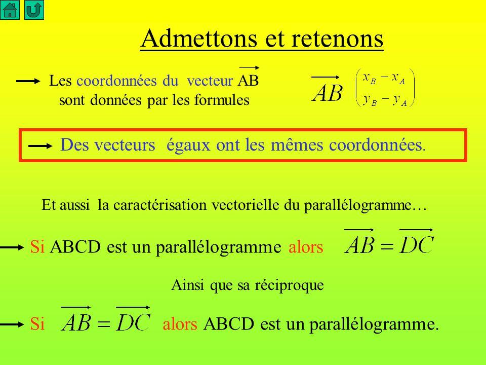 Admettons et retenons Des vecteurs égaux ont les mêmes coordonnées.