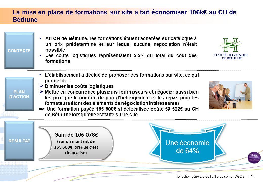 (montant du marché de 144 450€)