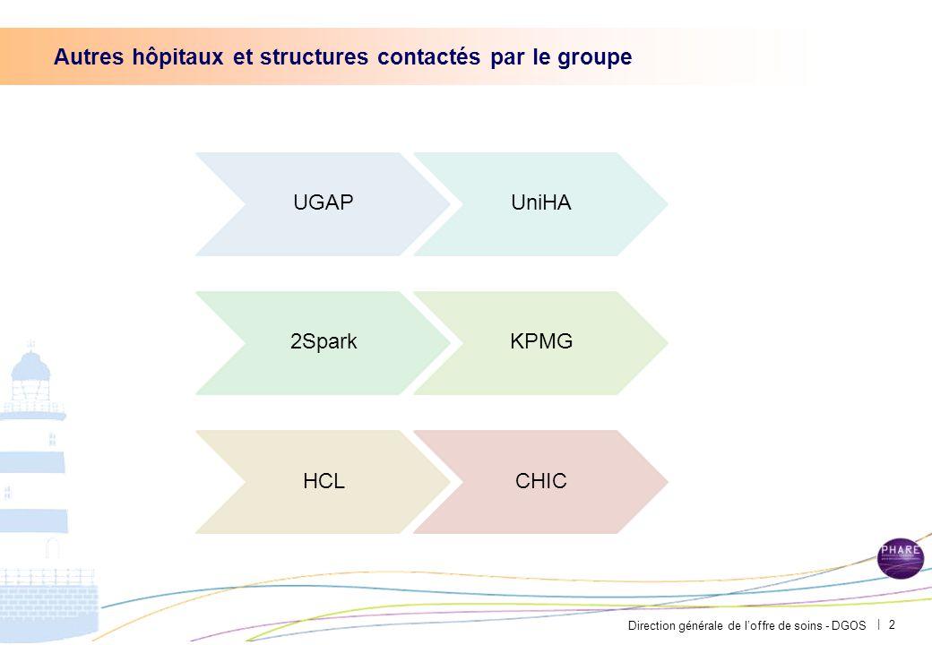Un segment au volume d'achat estimé à 470M€ que l'on peut décomposer en 8 grands sous-segments