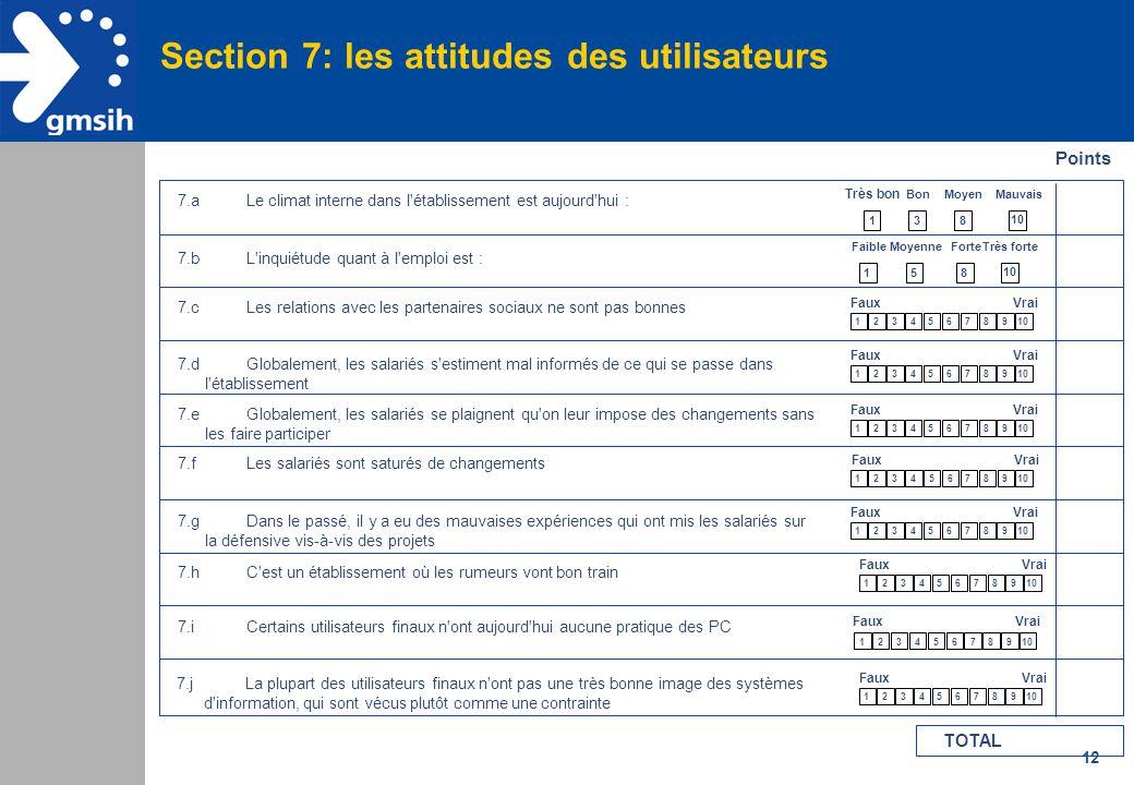 Section 7: les attitudes des utilisateurs