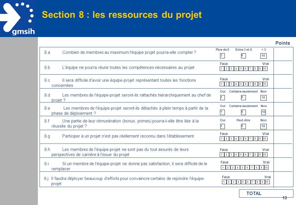 Section 8 : les ressources du projet