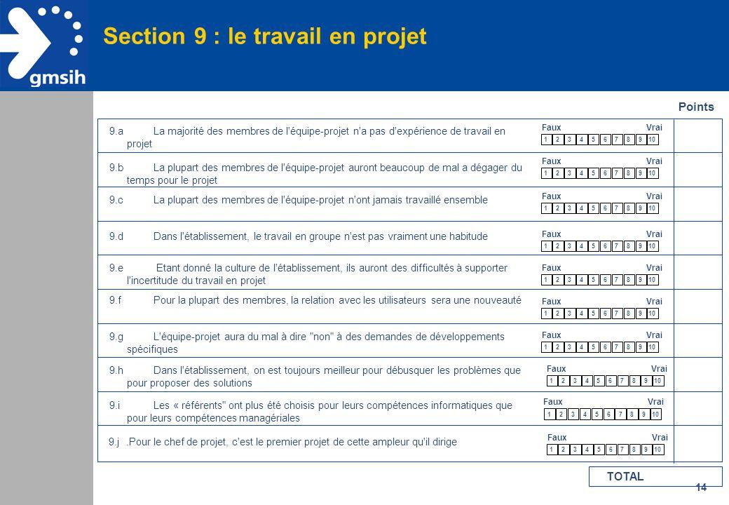 Section 9 : le travail en projet