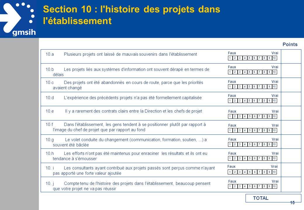Section 10 : l histoire des projets dans l établissement