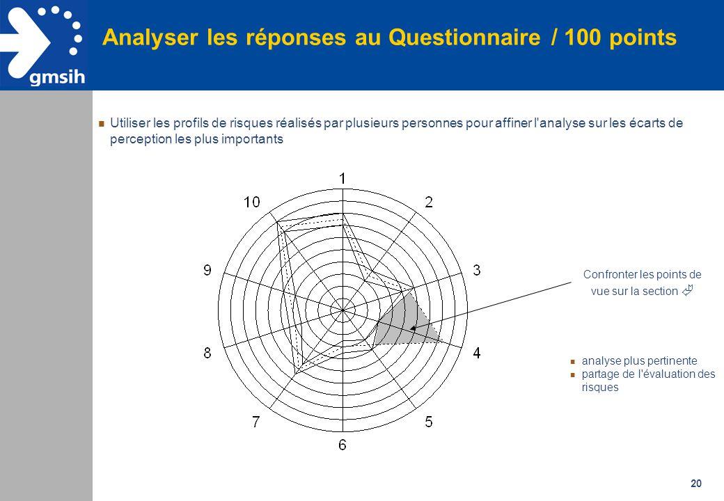 Analyser les réponses au Questionnaire / 100 points