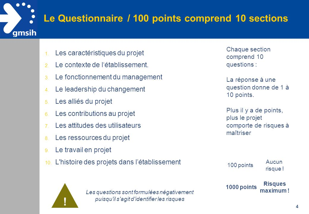 Le Questionnaire / 100 points comprend 10 sections