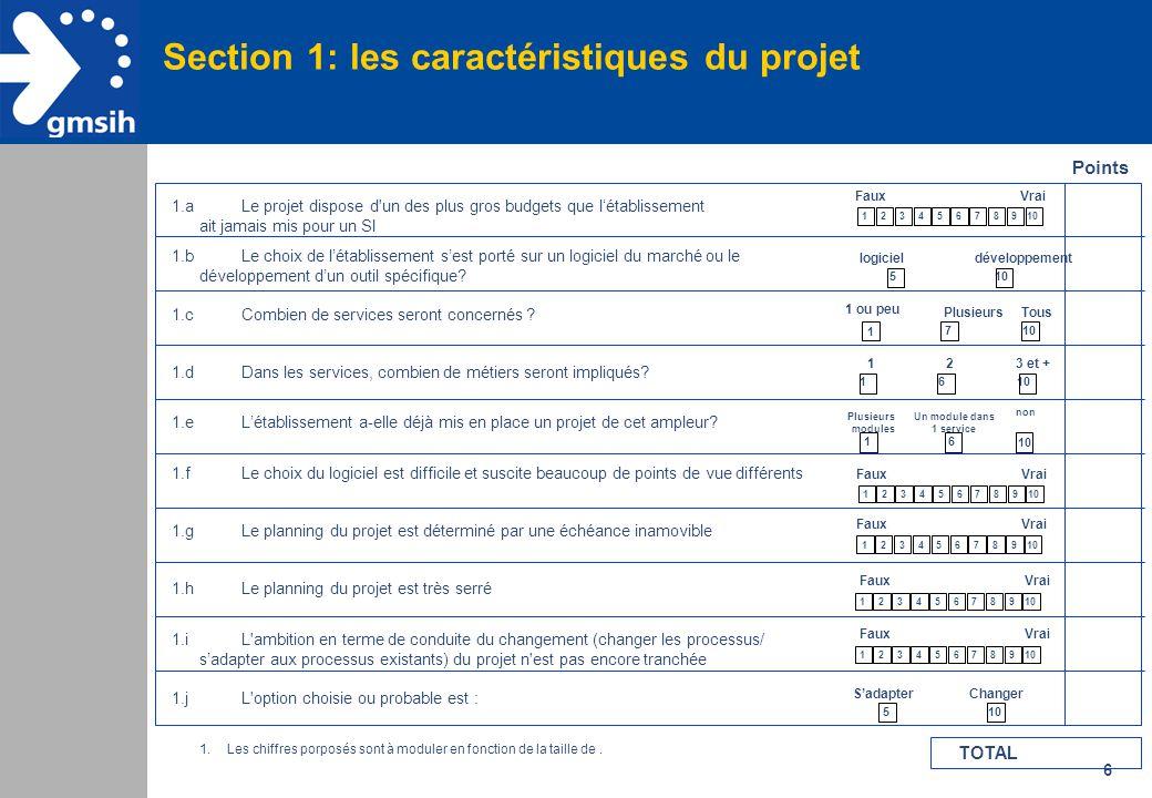 Section 1: les caractéristiques du projet