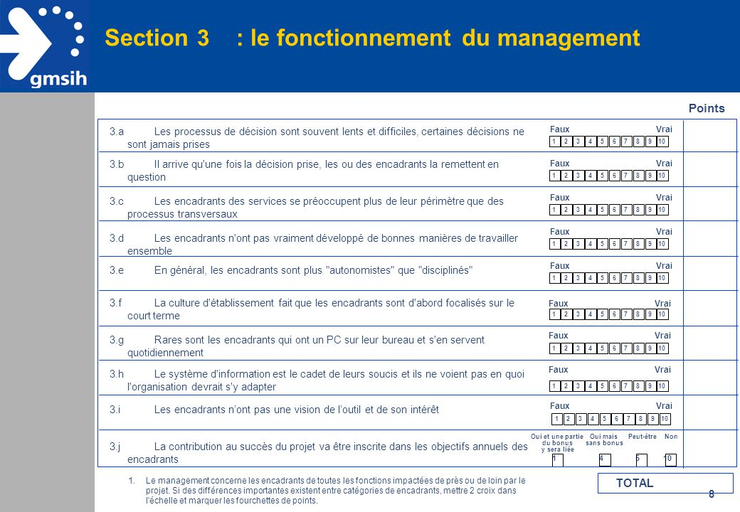 Section 3 : le fonctionnement du management