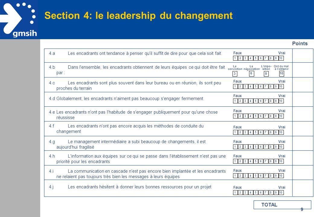 Section 4: le leadership du changement