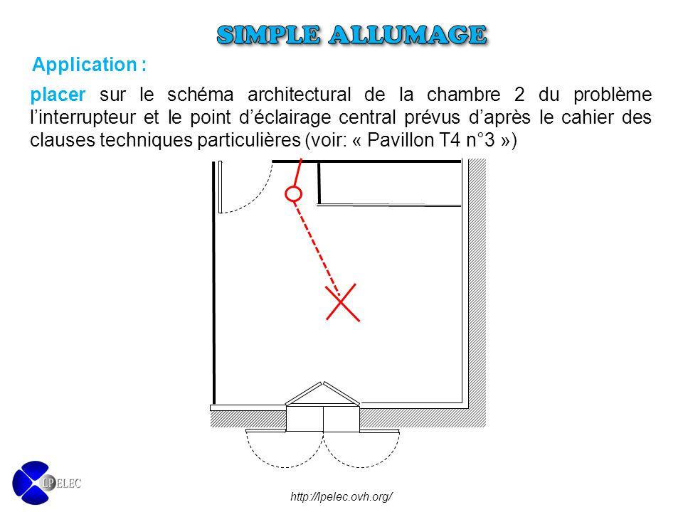 SIMPLE ALLUMAGE Application :