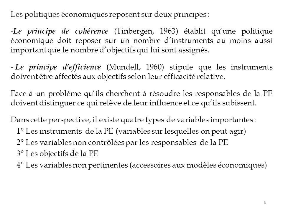 Les politiques économiques reposent sur deux principes :