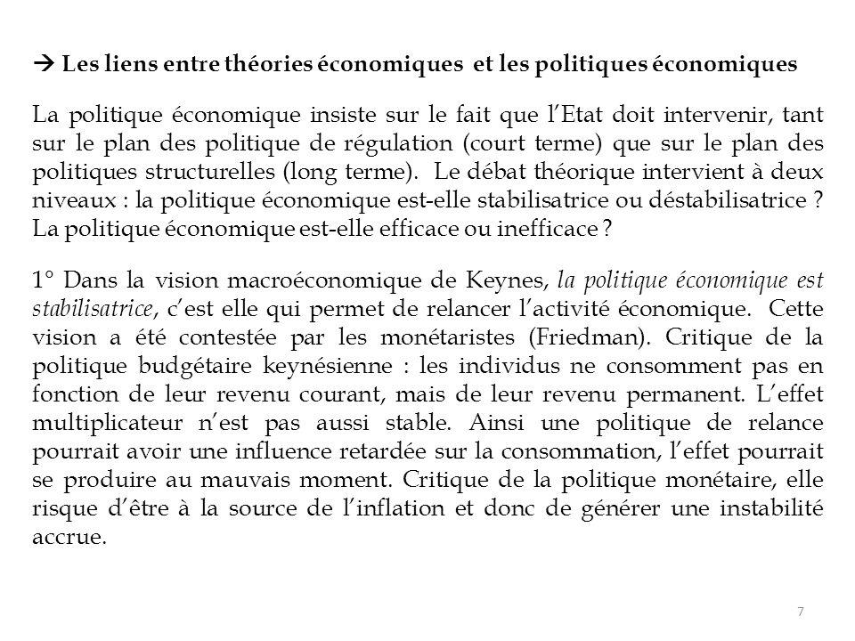  Les liens entre théories économiques et les politiques économiques