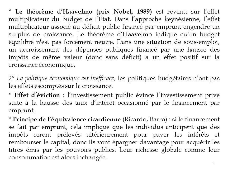 * Le théorème d'Haavelmo (prix Nobel, 1989) est revenu sur l'effet multiplicateur du budget de l'Etat. Dans l'approche keynésienne, l'effet multiplicateur associé au déficit public financé par emprunt engendre un surplus de croissance. Le théorème d'Haavelmo indique qu un budget équilibré n est pas forcément neutre. Dans une situation de sous-emploi, un accroissement des dépenses publiques financé par une hausse des impôts de même valeur (donc sans déficit) a un effet positif sur la croissance économique.