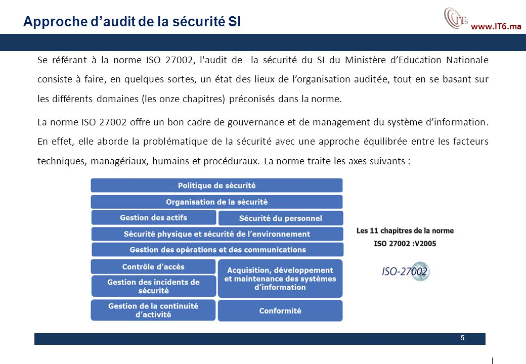 Approche d'audit de la sécurité SI