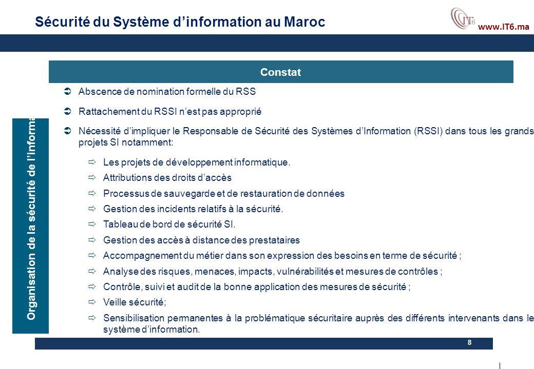 Organisation de la sécurité de l'information