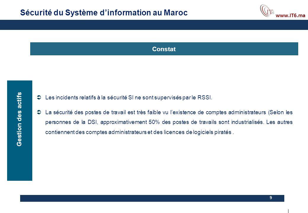 Sécurité du Système d'information au Maroc