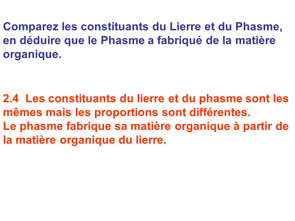 Comparez les constituants du Lierre et du Phasme, en déduire que le Phasme a fabriqué de la matière organique.