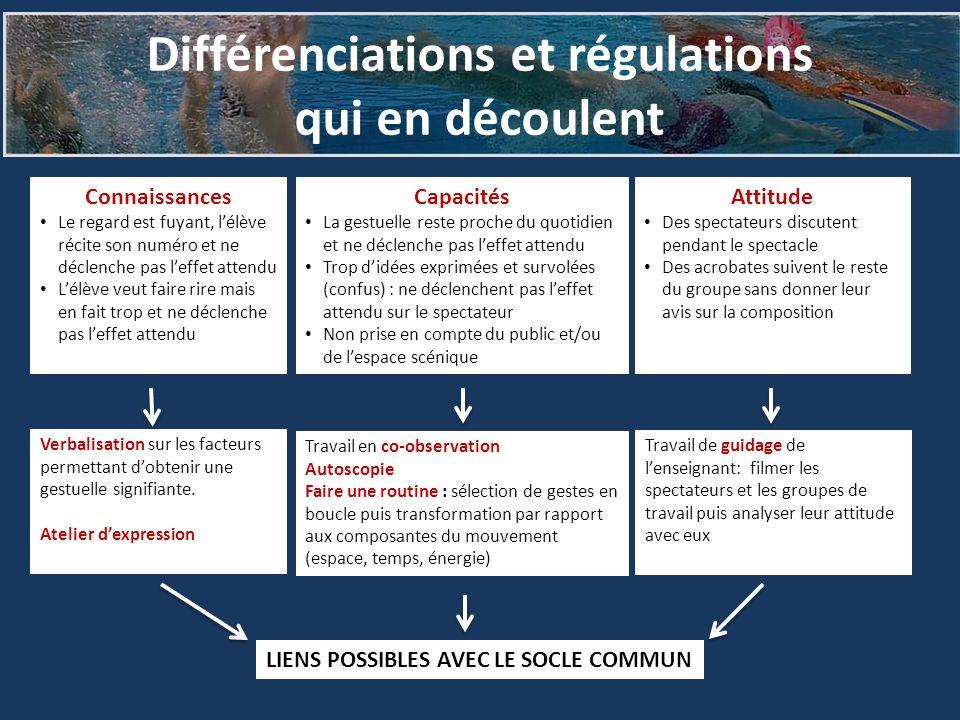 Différenciations et régulations qui en découlent