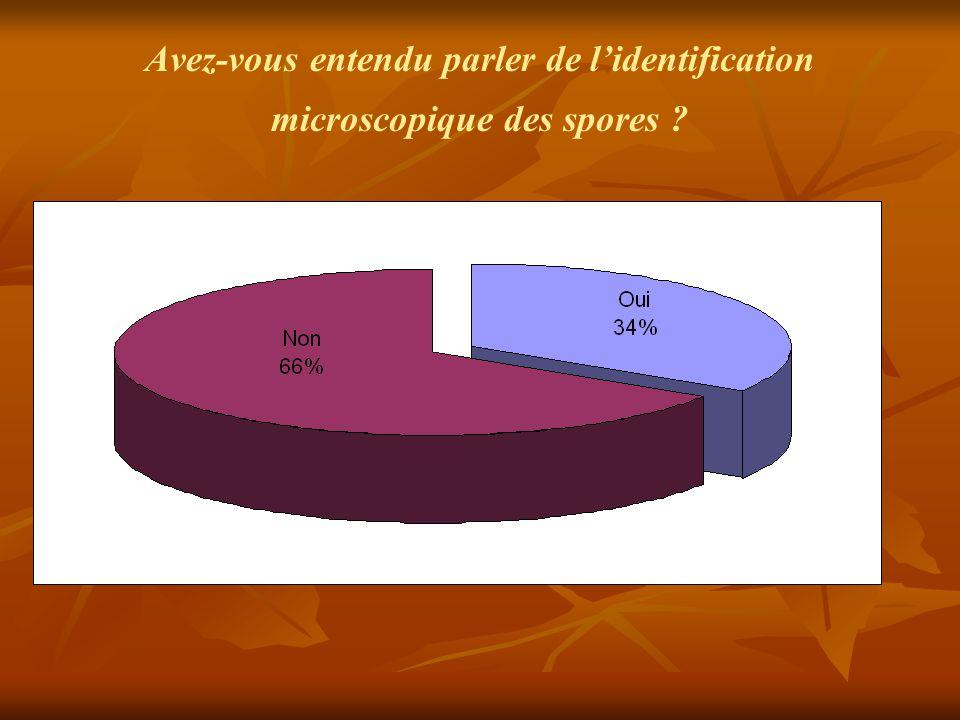 Avez-vous entendu parler de l'identification microscopique des spores