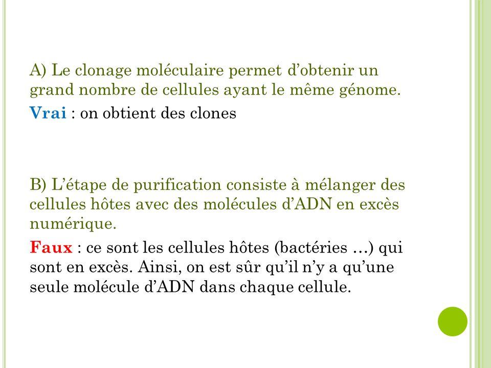 A) Le clonage moléculaire permet d'obtenir un grand nombre de cellules ayant le même génome.
