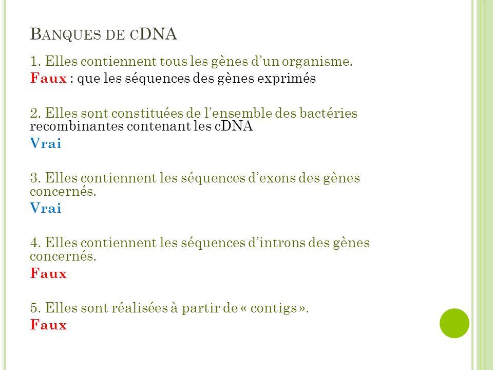 Banques de cDNA