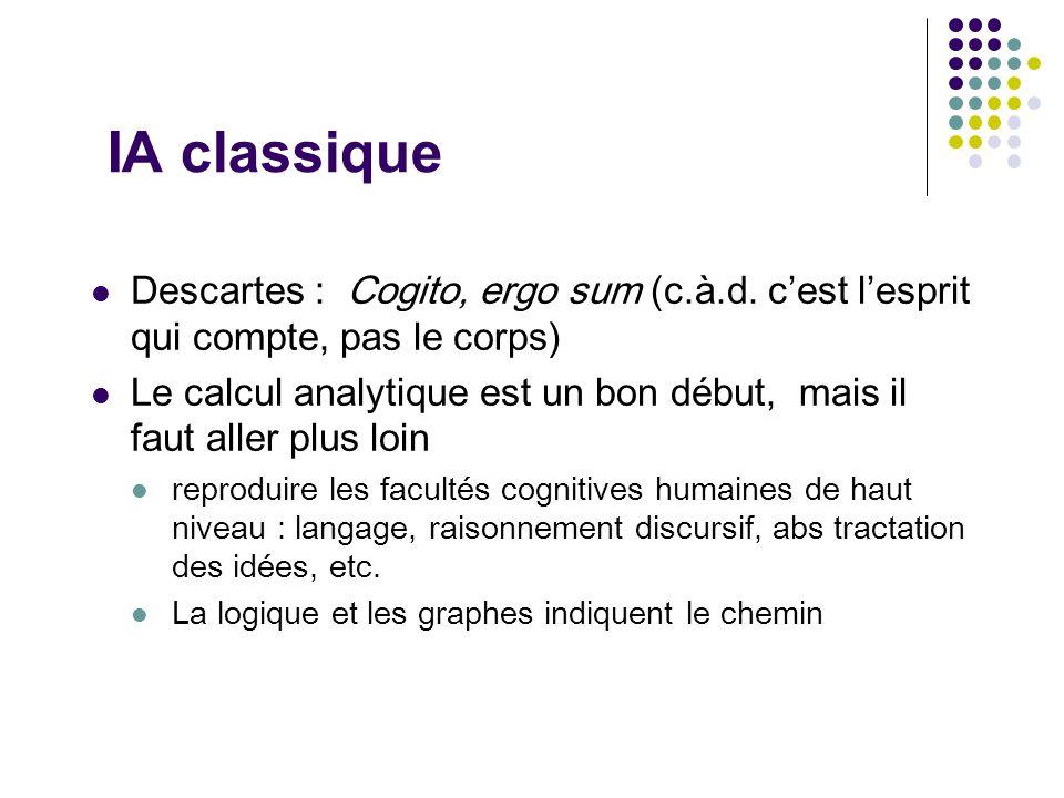 IA classique Descartes : Cogito, ergo sum (c.à.d. c'est l'esprit qui compte, pas le corps)