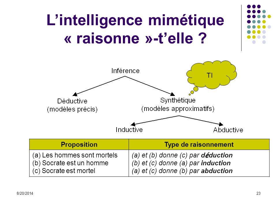 L'intelligence mimétique