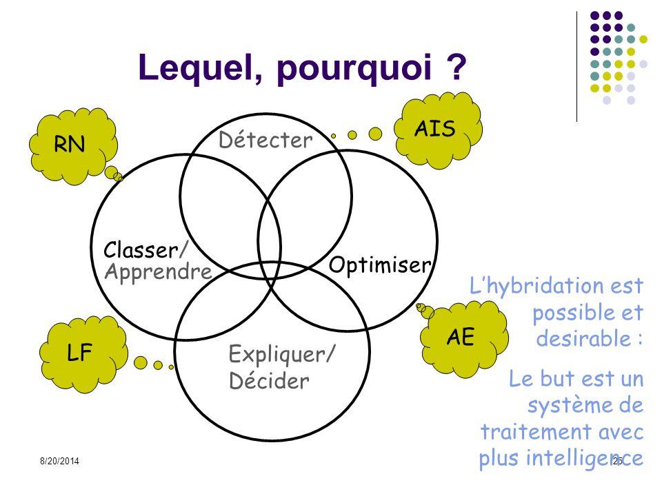 Lequel, pourquoi AIS RN Détecter Classer/ Apprendre Optimiser