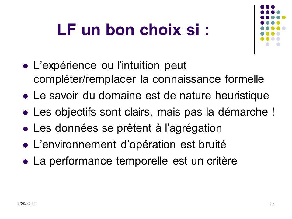 LF un bon choix si : L'expérience ou l'intuition peut compléter/remplacer la connaissance formelle.