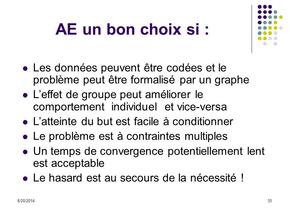 AE un bon choix si : Les données peuvent être codées et le problème peut être formalisé par un graphe.