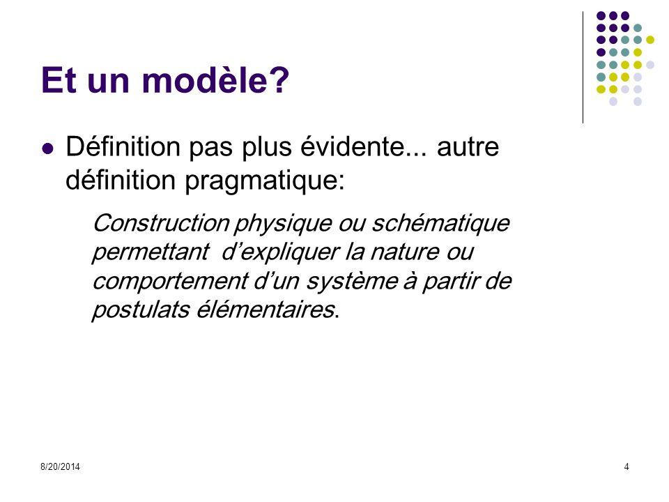 Et un modèle Définition pas plus évidente... autre définition pragmatique: