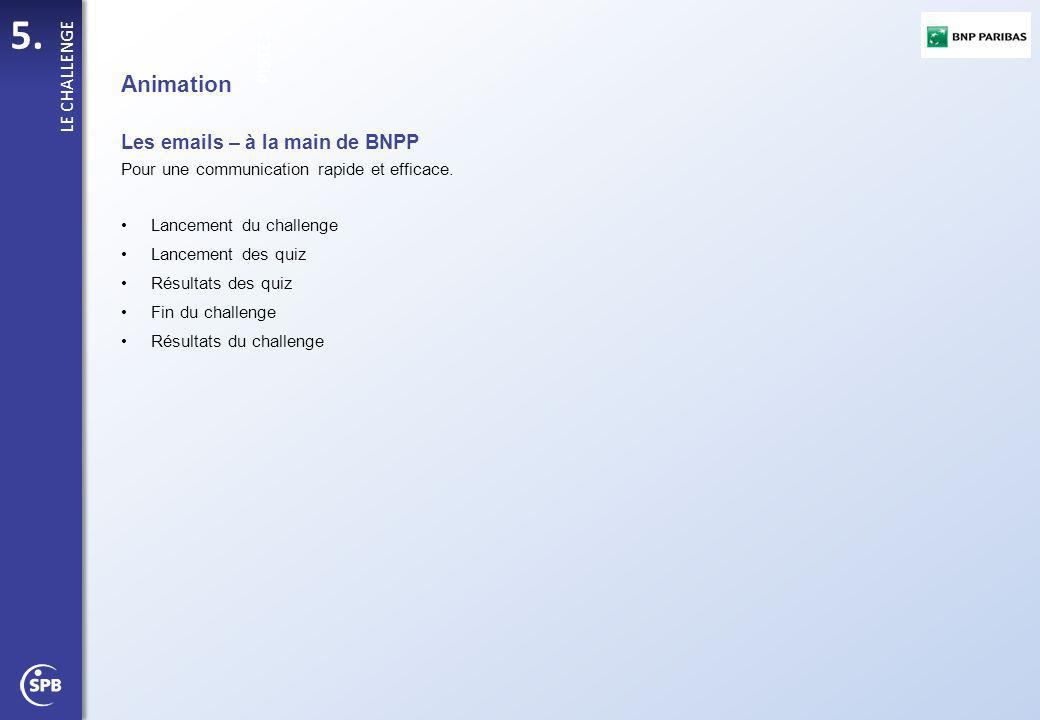 Animation Les emails – à la main de BNPP