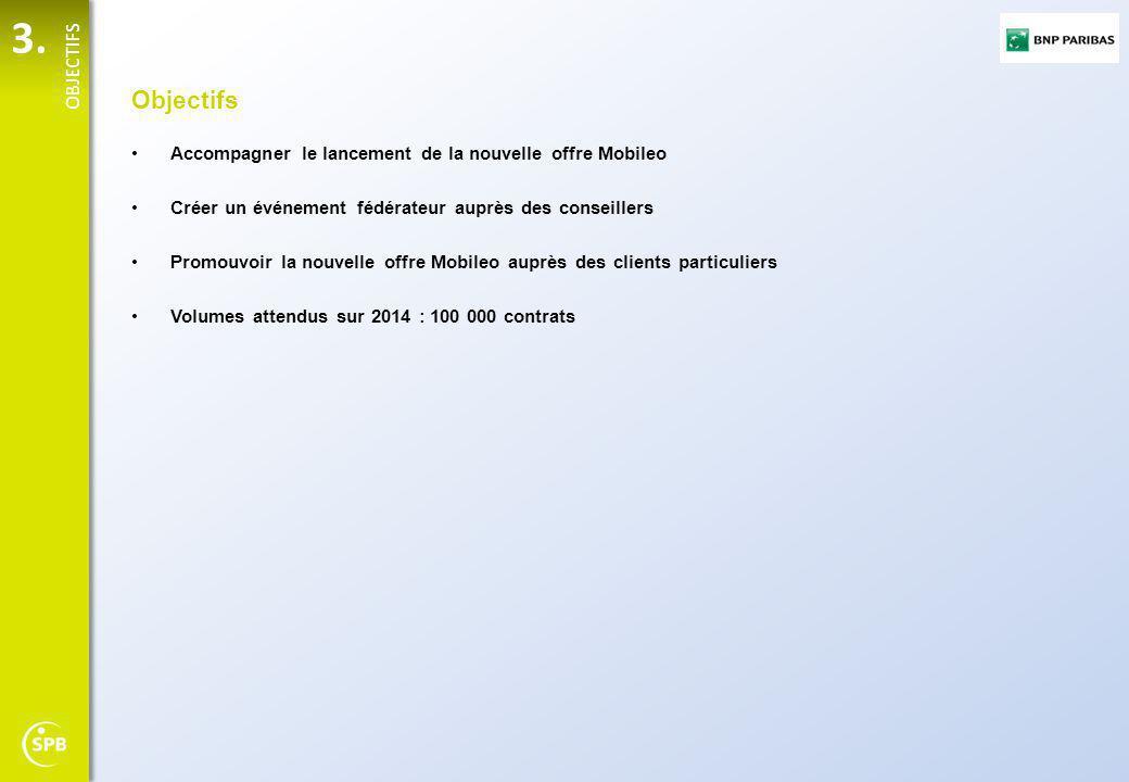 Objectifs Accompagner le lancement de la nouvelle offre Mobileo