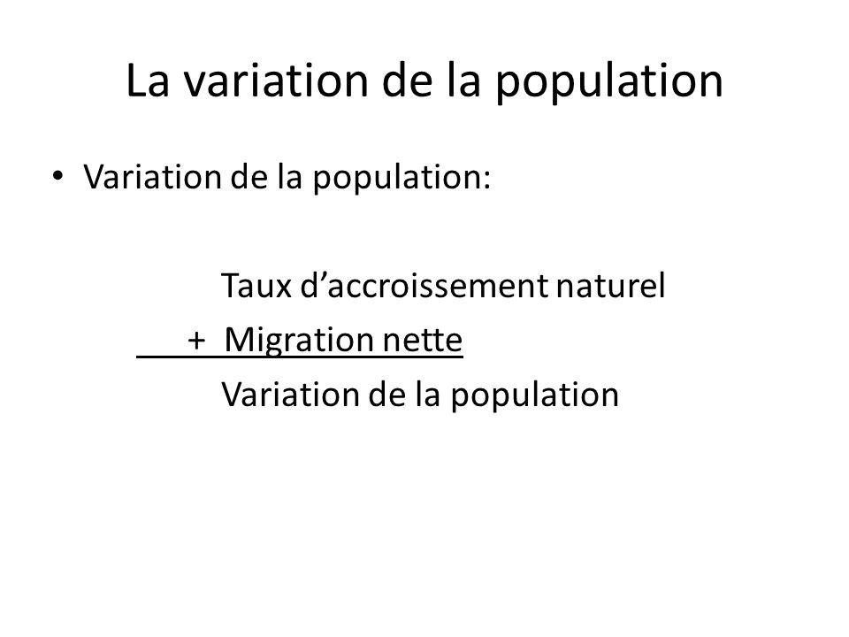 La variation de la population