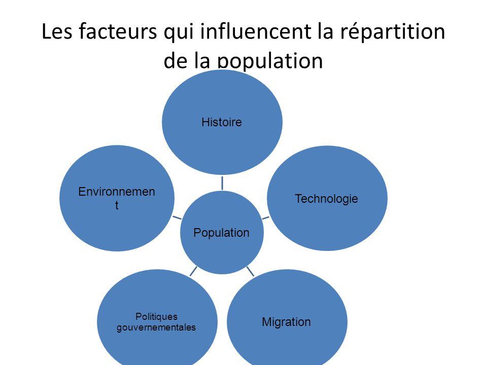 Les facteurs qui influencent la répartition de la population