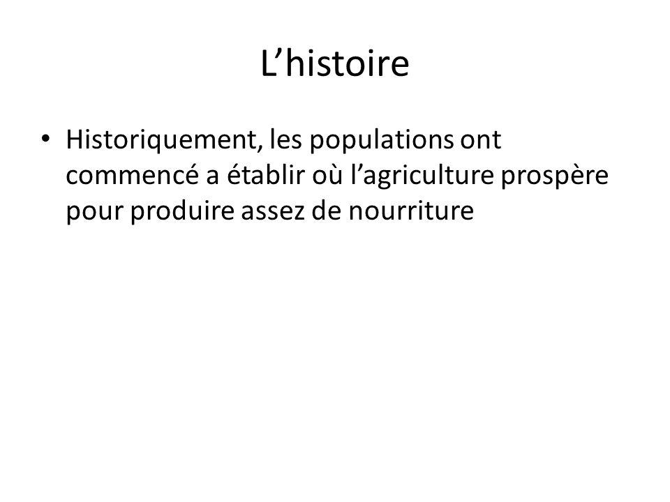 L'histoire Historiquement, les populations ont commencé a établir où l'agriculture prospère pour produire assez de nourriture.