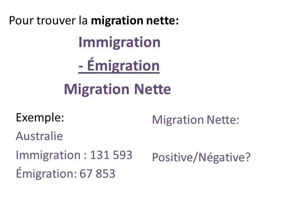 - Émigration Migration Nette Pour trouver la migration nette: Exemple: