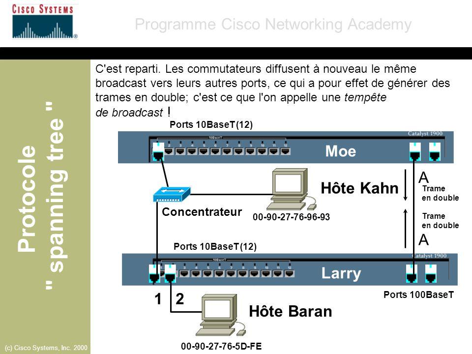 Moe A Hôte Kahn A Larry 1 2 Hôte Baran