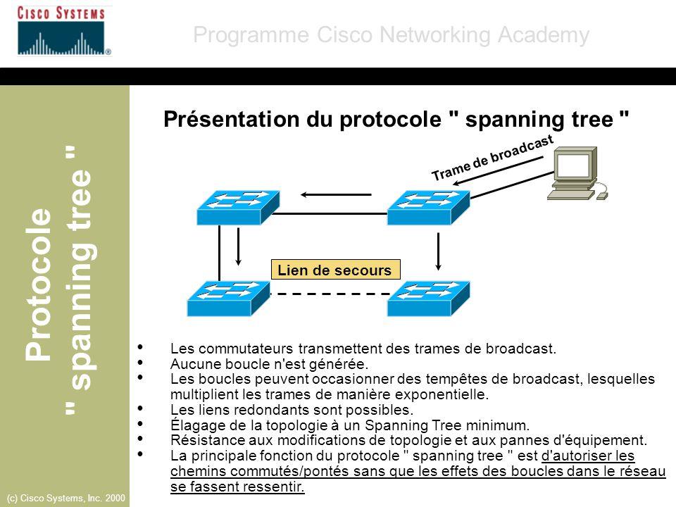 Présentation du protocole spanning tree