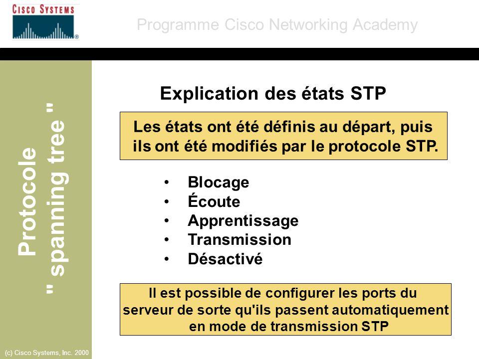Explication des états STP